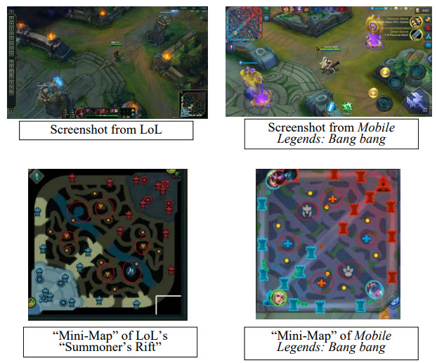 mini map similarity